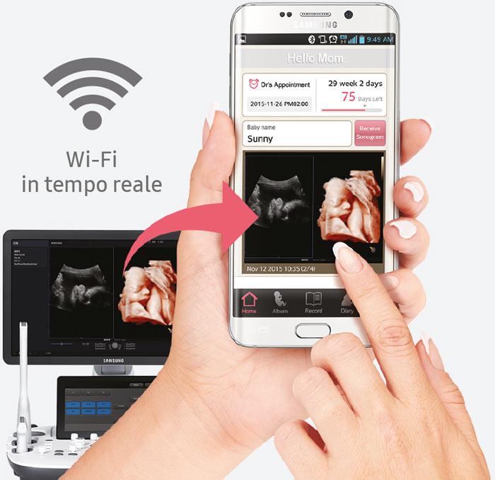 Wi-Fi in tempo reale